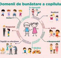 Abordare inovatoare în intervenția serviciilor universale pentru asigurarea bunăstării fiecărui copil