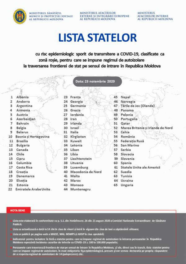 Lista statelor pentru care se impune regimul de autoizolare la intrarea pe teritoriul Republicii Moldova, începând cu 23 noiembrie 2020
