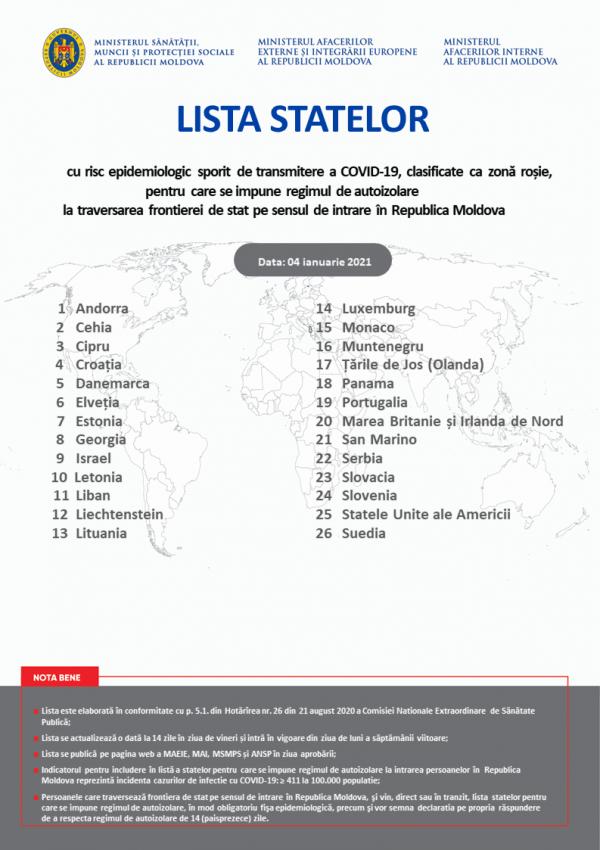 Lista statelor pentru care se impune regimul de autoizolare la intrarea pe teritoriul Republicii Moldova, începând cu 04 ianuarie 2021