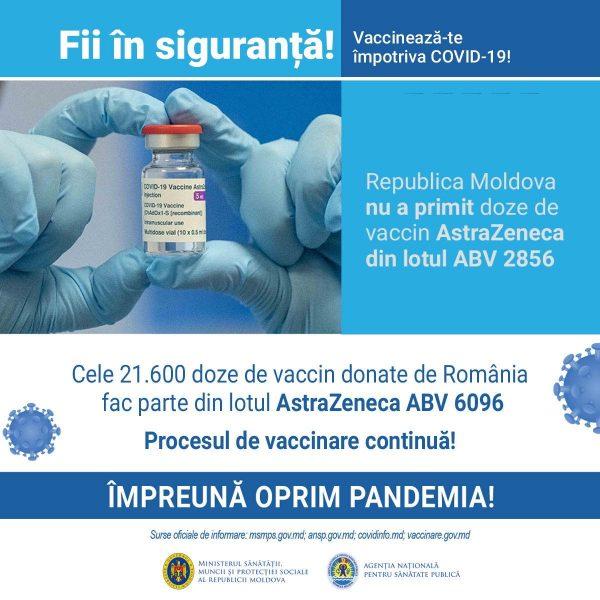 Cele 21.600 doze de vaccin AstraZeneca recepționate ca donație din România, fac parte din lotul AstraZeneca ABV 6096