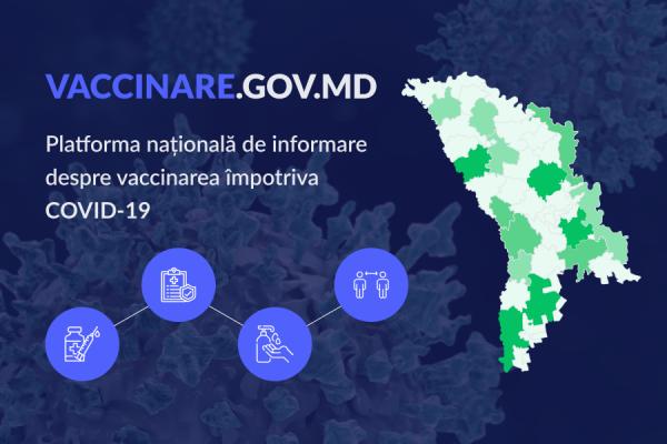 MSMPS LANSEAZĂ PLATFORMA NAȚIONALĂ DE  INFORMARE DESPRE PROCESUL DE VACCINARE ÎMPOTRIVA COVID-19
